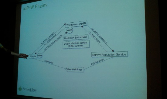 #WWW2012: WebQuality 2012, Abuse Detection and Prevention Session