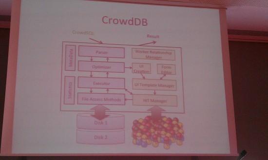 #WWW2012: CrowdSearch 2012, bienvenida