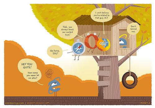 Jugando con Internet Explorer 6