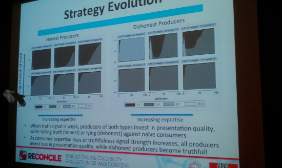#WWW2012: WebQuality 2012, Online Credibility and Trust Session