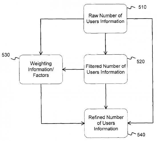¿Afecta Google Analytics al SEO?