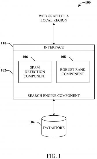 Cómo Bing mejora el PageRank contra el WebSpam
