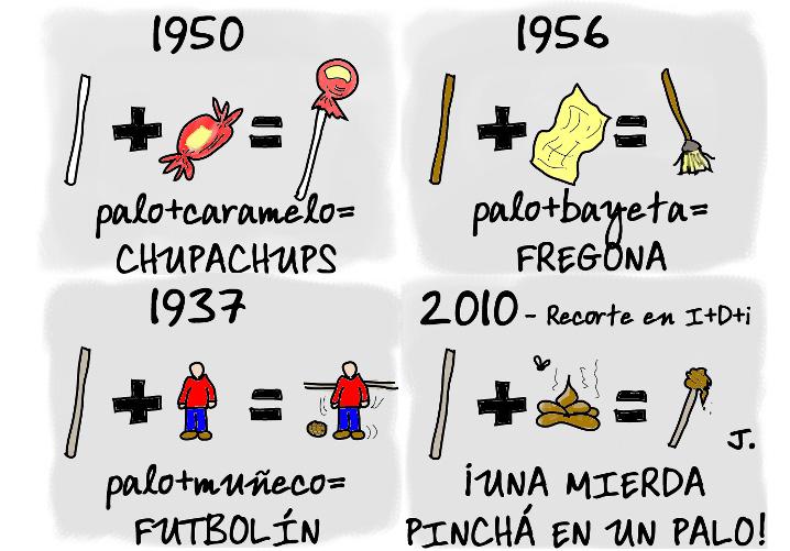 Esta es la ciencia en España