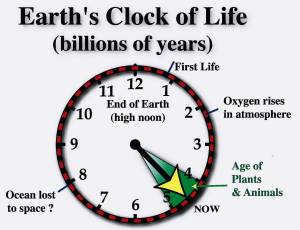 Se Le Acaba el Tiempo a la Tierra