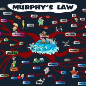 ¿Cómo surgieron las Leyes de Murphy?
