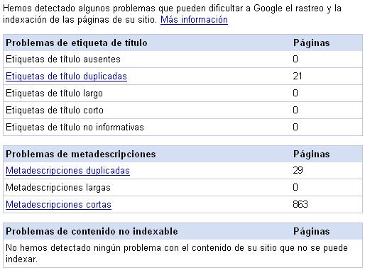 Análisis de Contenido en Google Webmaster Tools