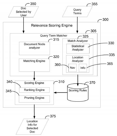Versiones de webs móviles inteligentes