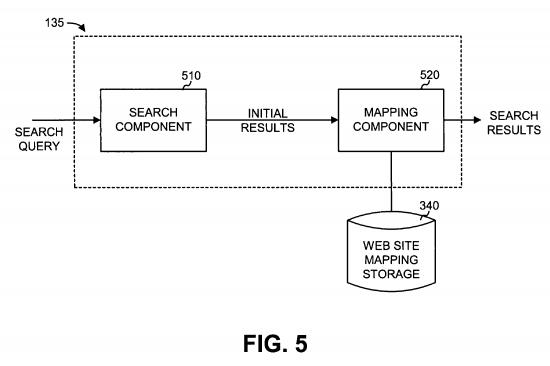 Google patenta los Sitelinks