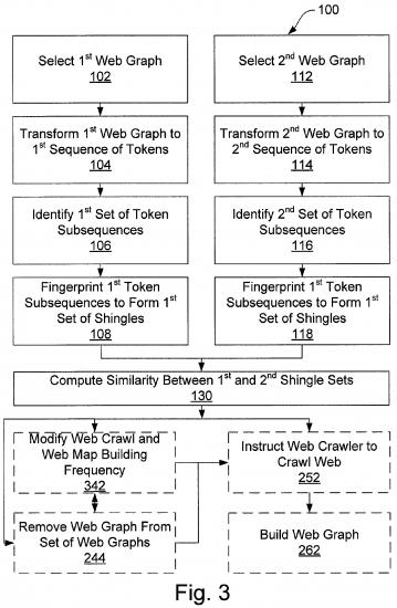 Detección de granjas de enlaces