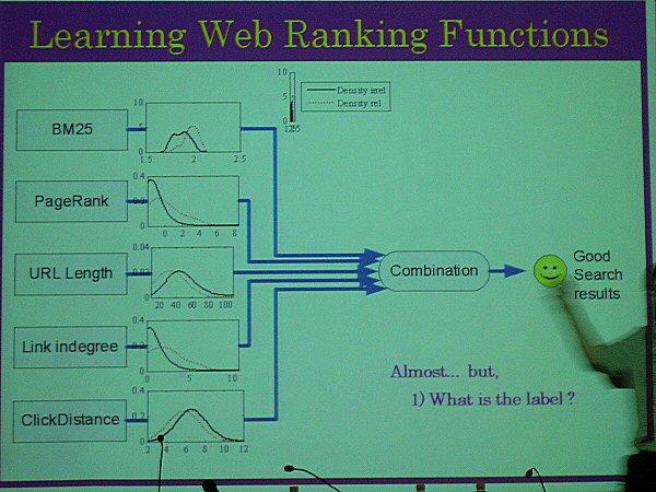 Yahoo! Workshop